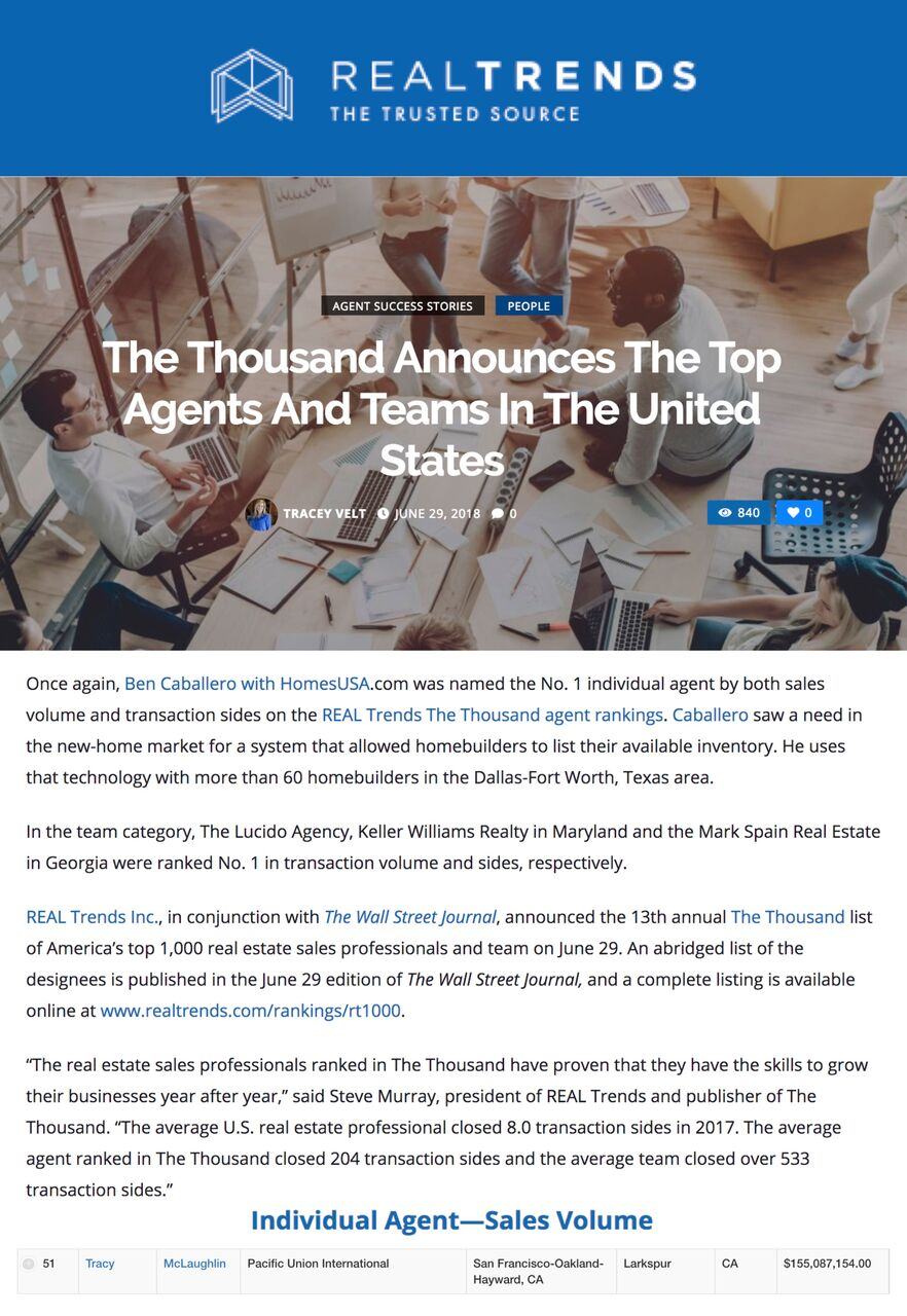 The Thousand Announces The Top Agents And Teams In The United States